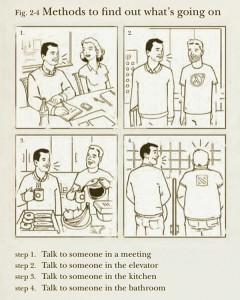 Best Employee Handbook Ever!