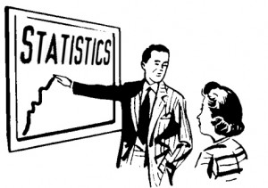 Internet Marketing Statistics 2012