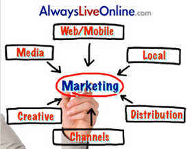 Always Live Online - CLICK HERE